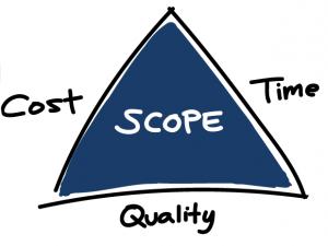 Blog-3-Triangle-300x225